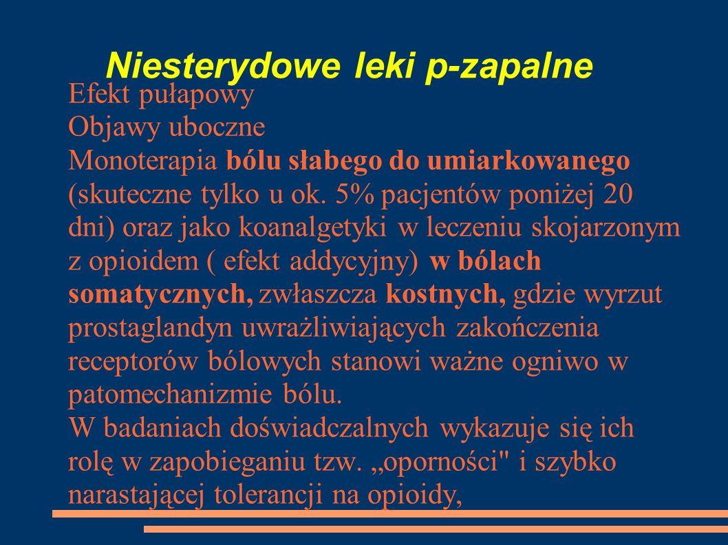 Niesterydowe leki p-zapalne