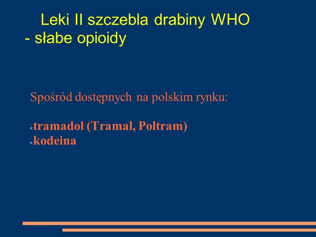 Leki II szczebla drabiny WHO - słabe opioidy