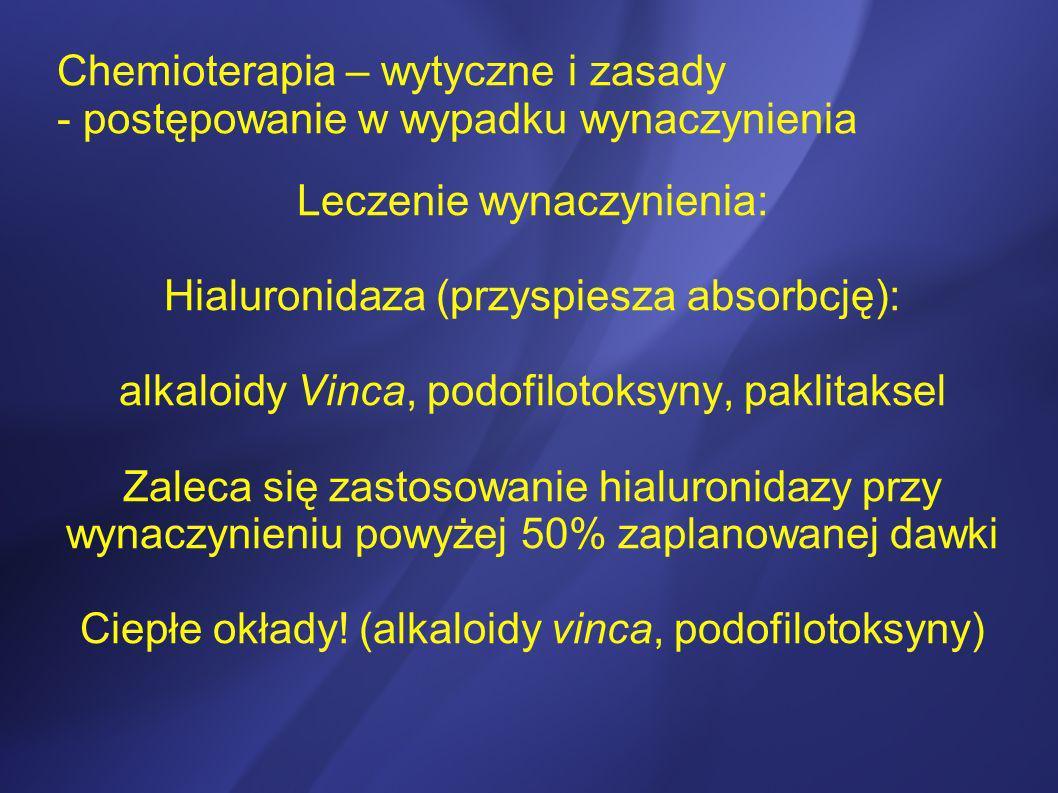 Leczenie wynaczynienia: Hialuronidaza (przyspiesza absorbcję):