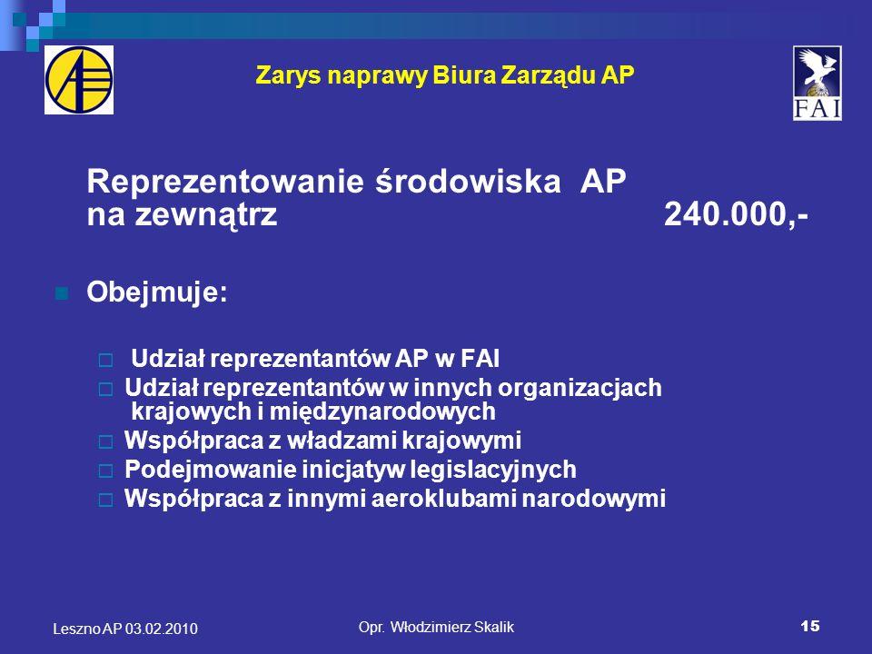 Zarys naprawy Biura Zarządu AP