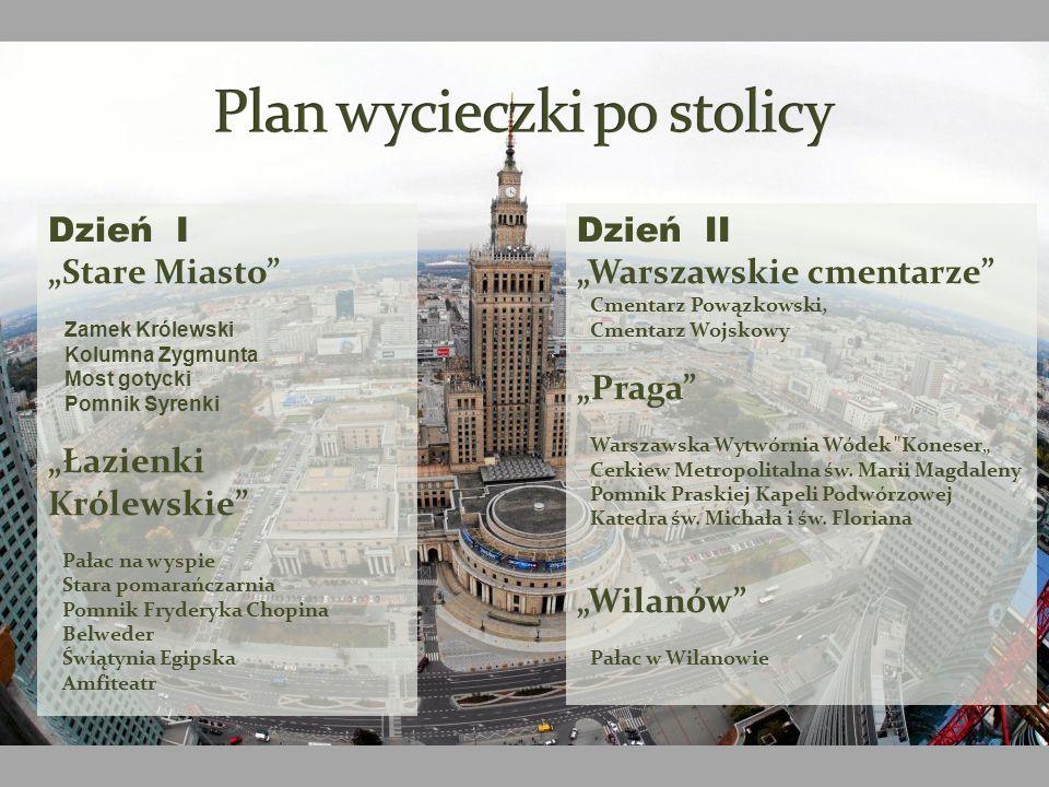 Plan wycieczki po stolicy