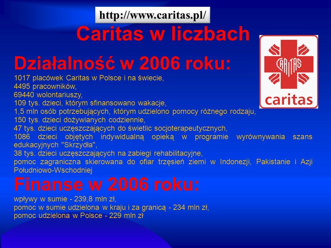 Caritas w liczbach Działalność w 2006 roku: Finanse w 2006 roku: