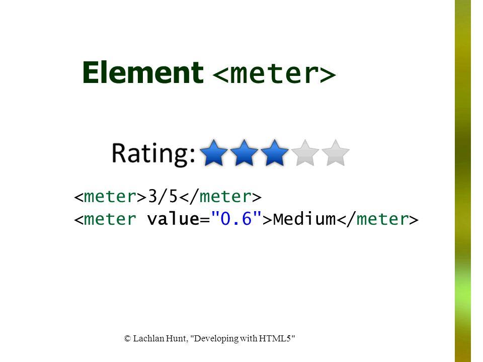 Element <meter>