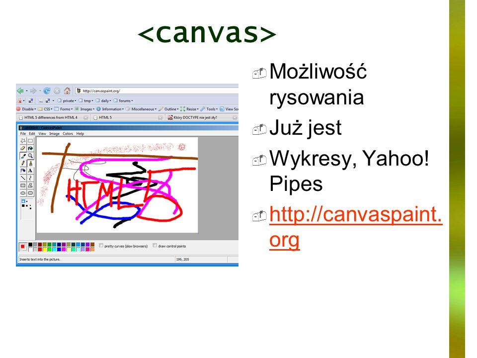 <canvas> Możliwość rysowania Już jest Wykresy, Yahoo! Pipes