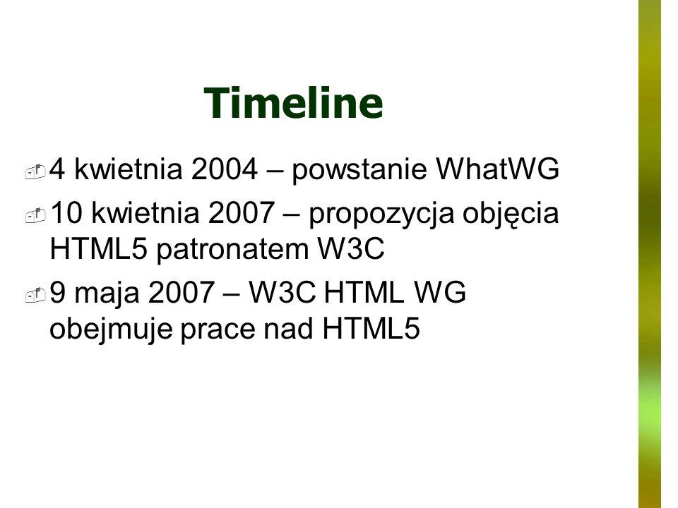 Timeline 4 kwietnia 2004 – powstanie WhatWG