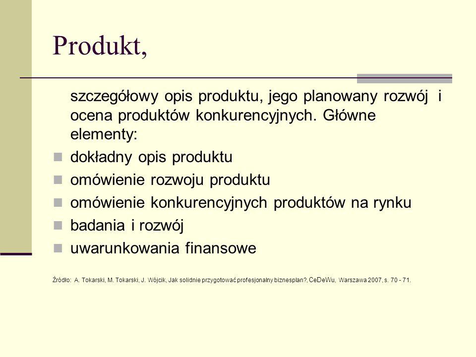 Produkt, szczegółowy opis produktu, jego planowany rozwój i ocena produktów konkurencyjnych. Główne elementy: