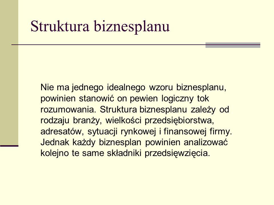 Struktura biznesplanu