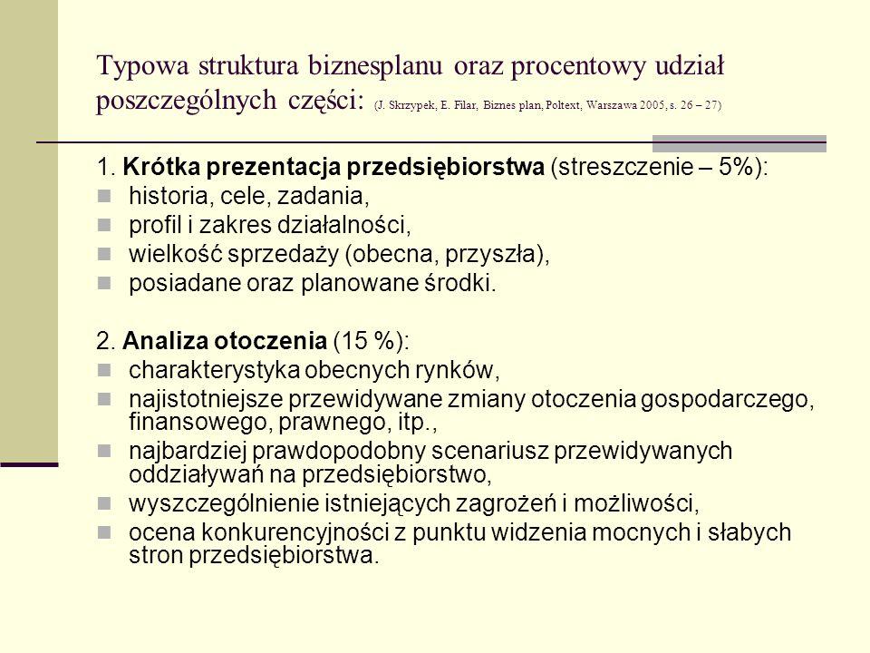 Typowa struktura biznesplanu oraz procentowy udział poszczególnych części: (J. Skrzypek, E. Filar, Biznes plan, Poltext, Warszawa 2005, s. 26 – 27)