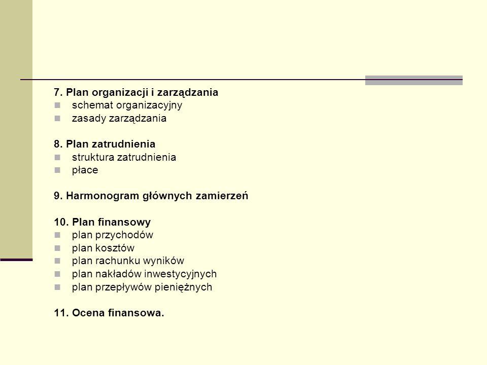 7. Plan organizacji i zarządzania