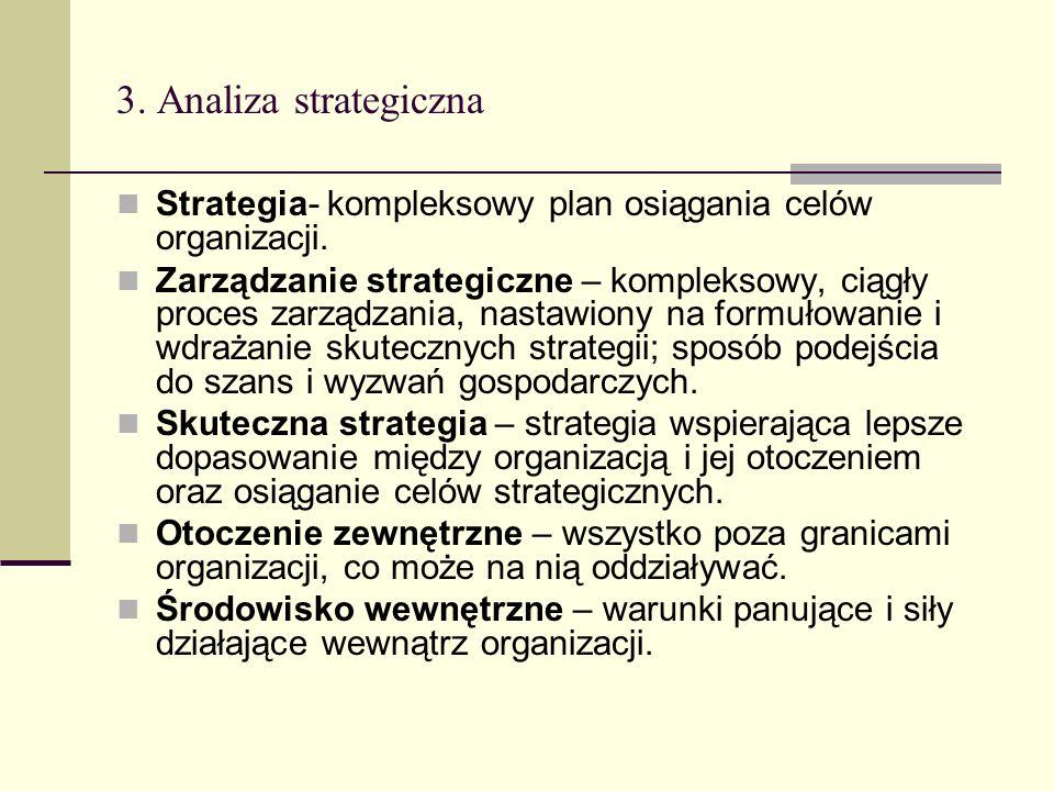 3. Analiza strategiczna Strategia- kompleksowy plan osiągania celów organizacji.