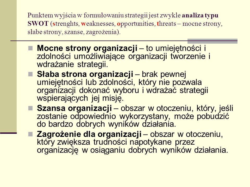 Punktem wyjścia w formułowaniu strategii jest zwykle analiza typu SWOT (strenghts, weaknesses, opportunities, threats – mocne strony, słabe strony, szanse, zagrożenia).