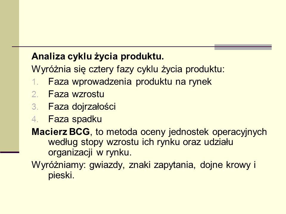 Analiza cyklu życia produktu.