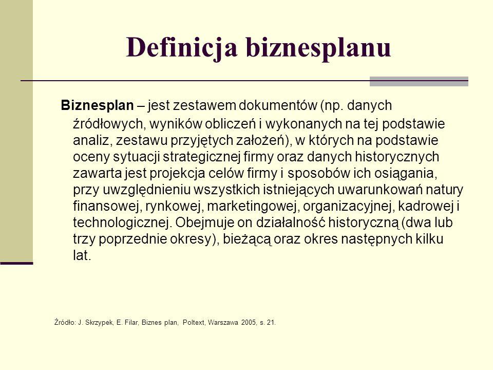 Definicja biznesplanu