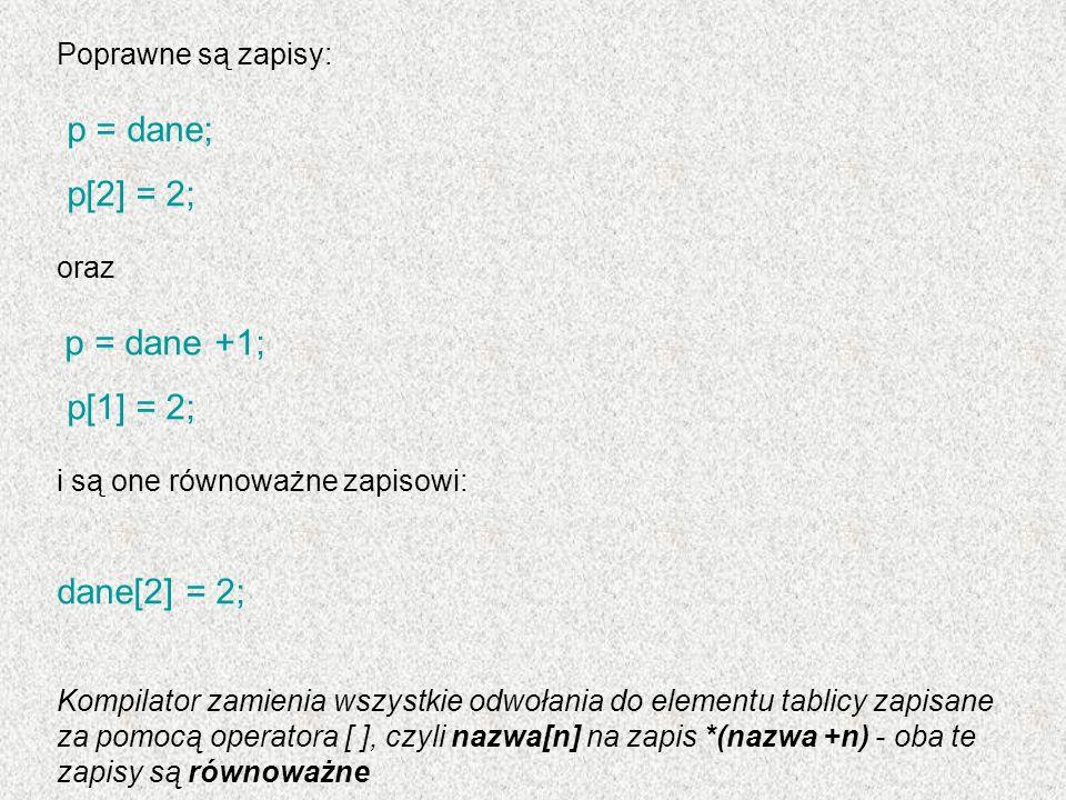 Poprawne są zapisy: p = dane;