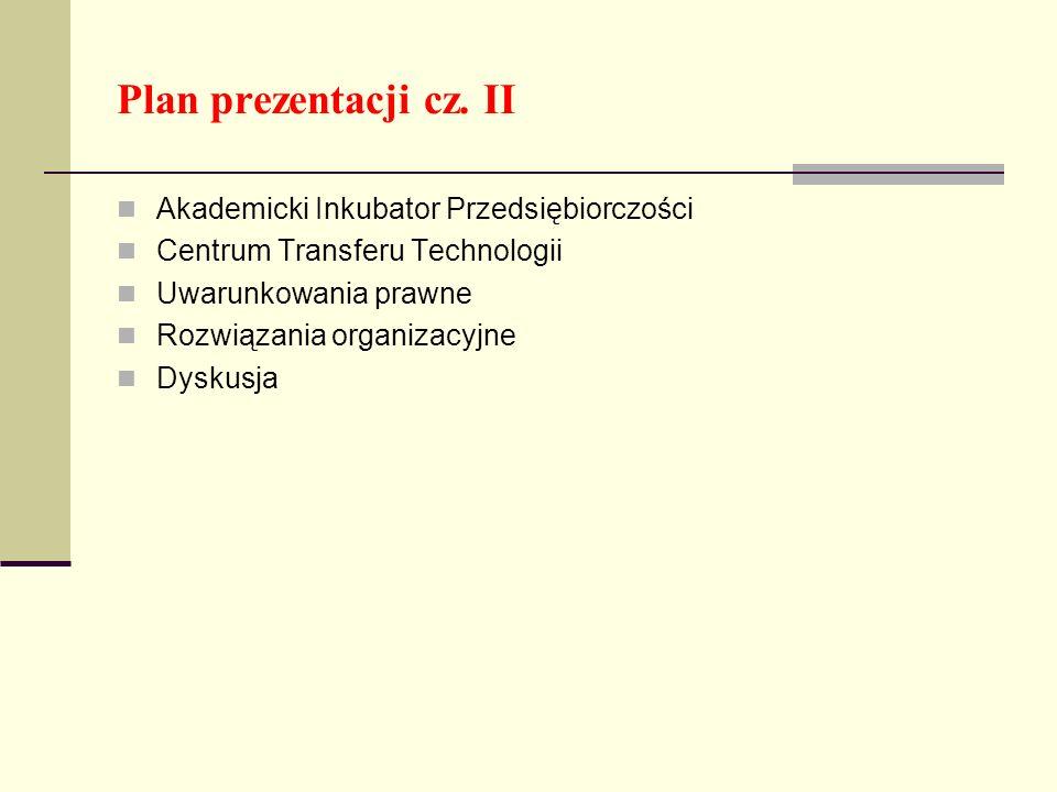 Plan prezentacji cz. II Akademicki Inkubator Przedsiębiorczości