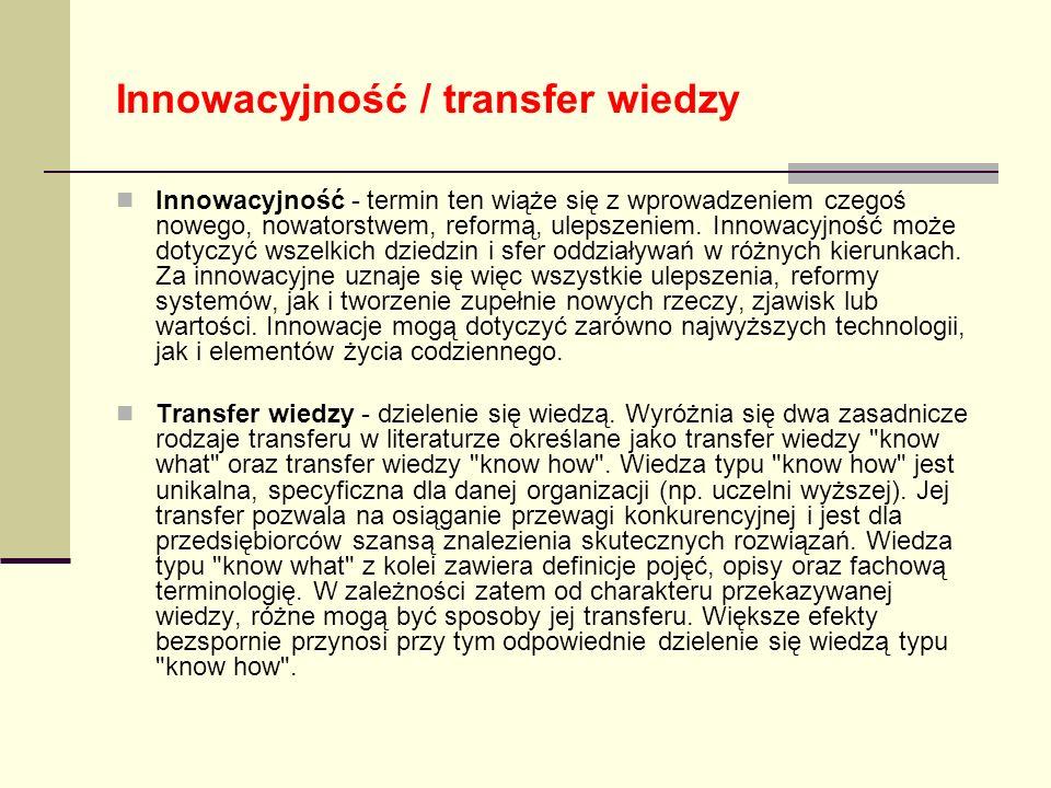 Innowacyjność / transfer wiedzy