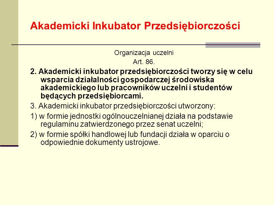 Akademicki Inkubator Przedsiębiorczości