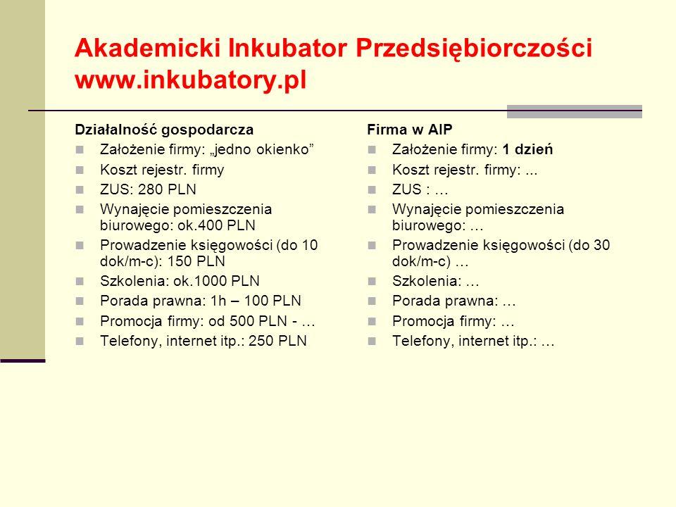 Akademicki Inkubator Przedsiębiorczości www.inkubatory.pl