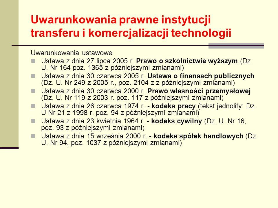 Uwarunkowania prawne instytucji transferu i komercjalizacji technologii