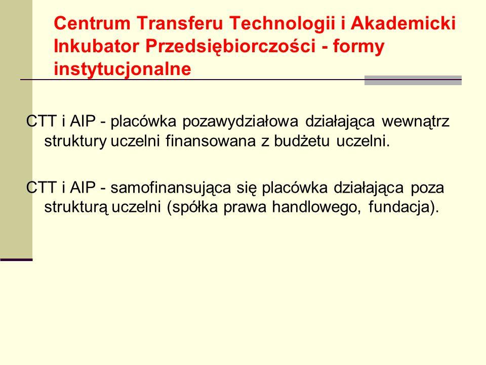 Centrum Transferu Technologii i Akademicki Inkubator Przedsiębiorczości - formy instytucjonalne