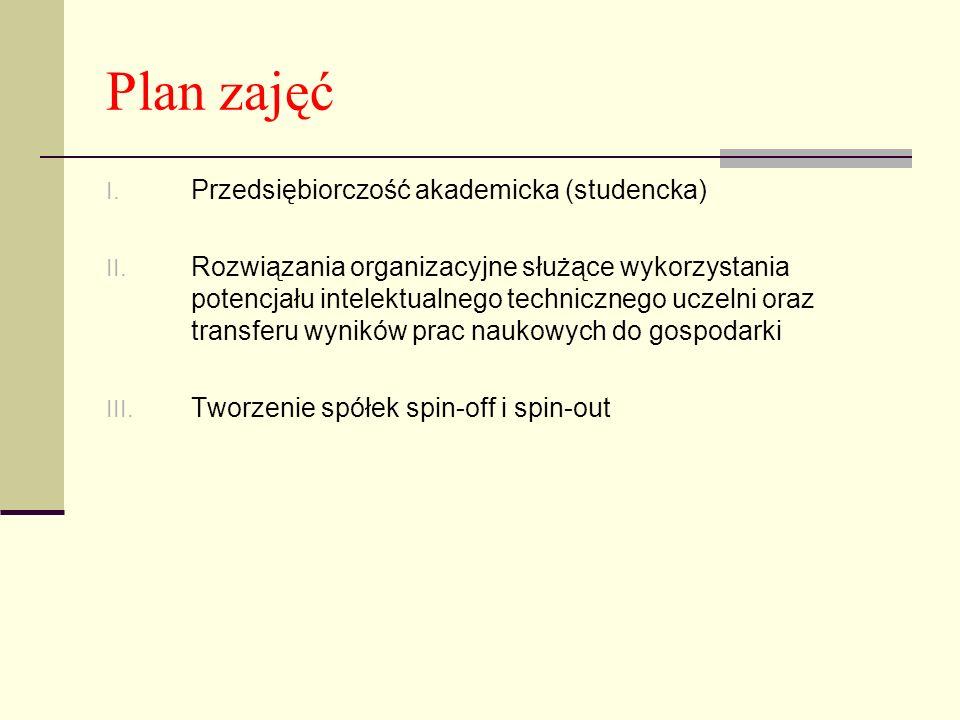 Plan zajęć Przedsiębiorczość akademicka (studencka)