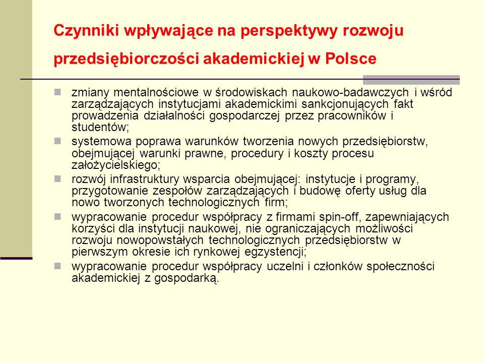 Czynniki wpływające na perspektywy rozwoju przedsiębiorczości akademickiej w Polsce