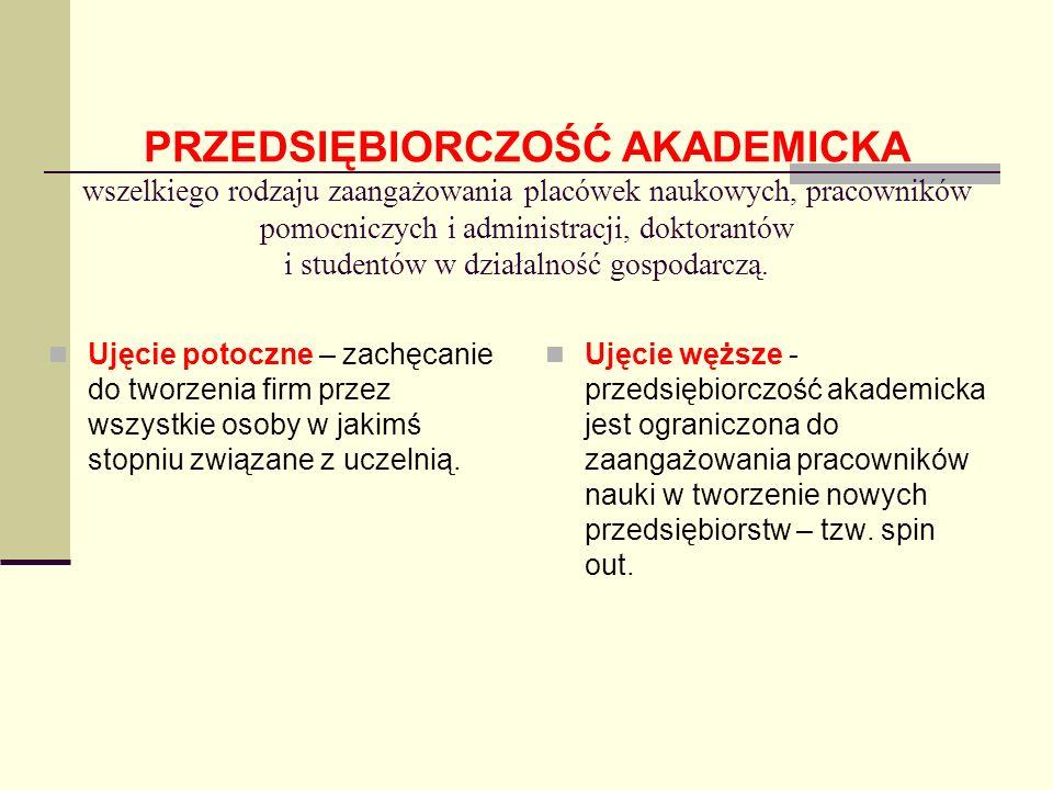 PRZEDSIĘBIORCZOŚĆ AKADEMICKA wszelkiego rodzaju zaangażowania placówek naukowych, pracowników pomocniczych i administracji, doktorantów i studentów w działalność gospodarczą.