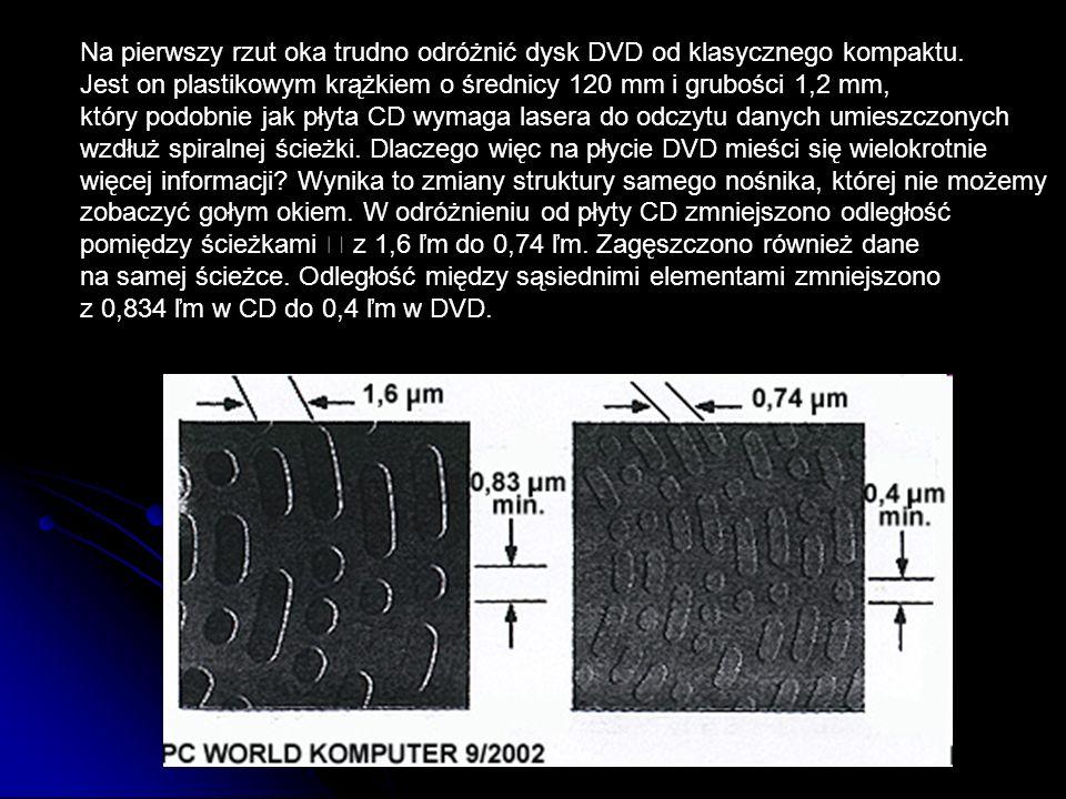 Na pierwszy rzut oka trudno odróżnić dysk DVD od klasycznego kompaktu.