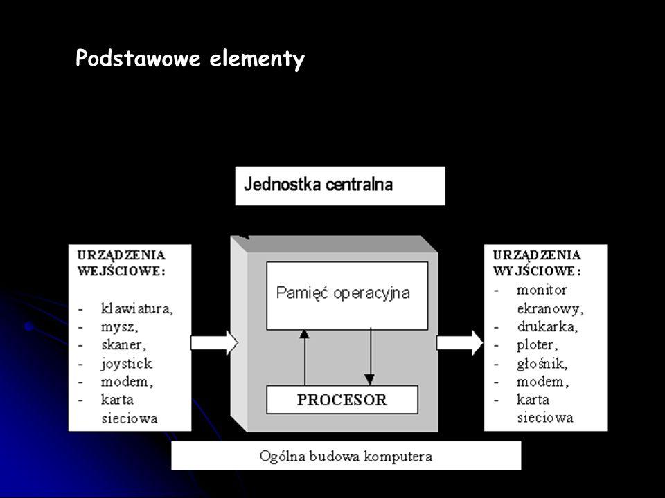 Podstawowe elementy