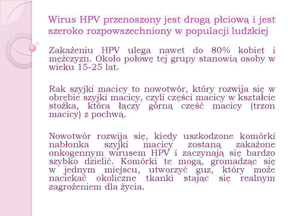 Wirus HPV przenoszony jest drogą płciową i jest szeroko rozpowszechniony w populacji ludzkiej