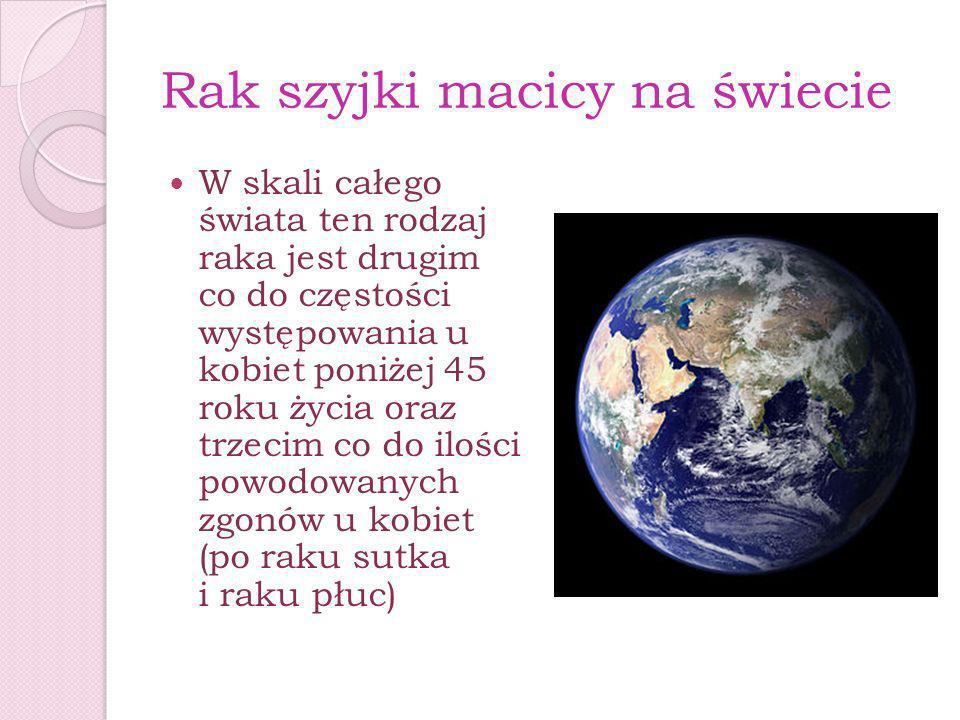 Rak szyjki macicy na świecie