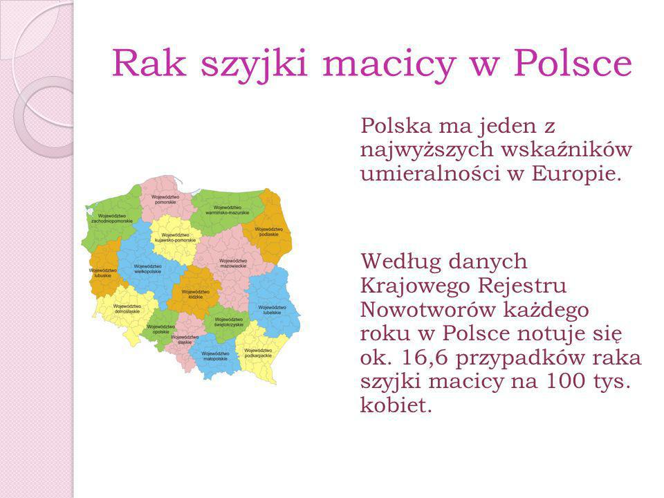 Rak szyjki macicy w Polsce