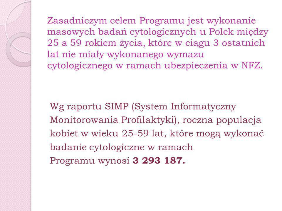 Zasadniczym celem Programu jest wykonanie masowych badań cytologicznych u Polek między 25 a 59 rokiem życia, które w ciągu 3 ostatnich lat nie miały wykonanego wymazu cytologicznego w ramach ubezpieczenia w NFZ.