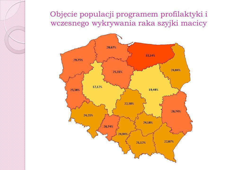 Objęcie populacji programem profilaktyki i wczesnego wykrywania raka szyjki macicy