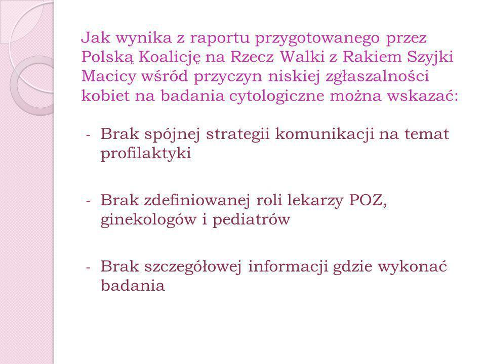 Jak wynika z raportu przygotowanego przez Polską Koalicję na Rzecz Walki z Rakiem Szyjki Macicy wśród przyczyn niskiej zgłaszalności kobiet na badania cytologiczne można wskazać: