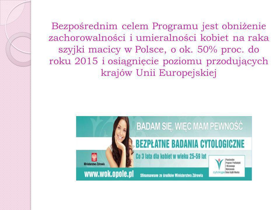 Bezpośrednim celem Programu jest obniżenie zachorowalności i umieralności kobiet na raka szyjki macicy w Polsce, o ok.