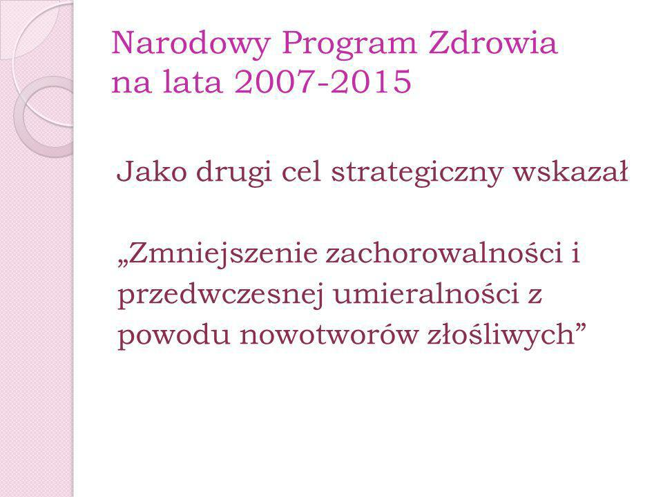 Narodowy Program Zdrowia na lata 2007-2015