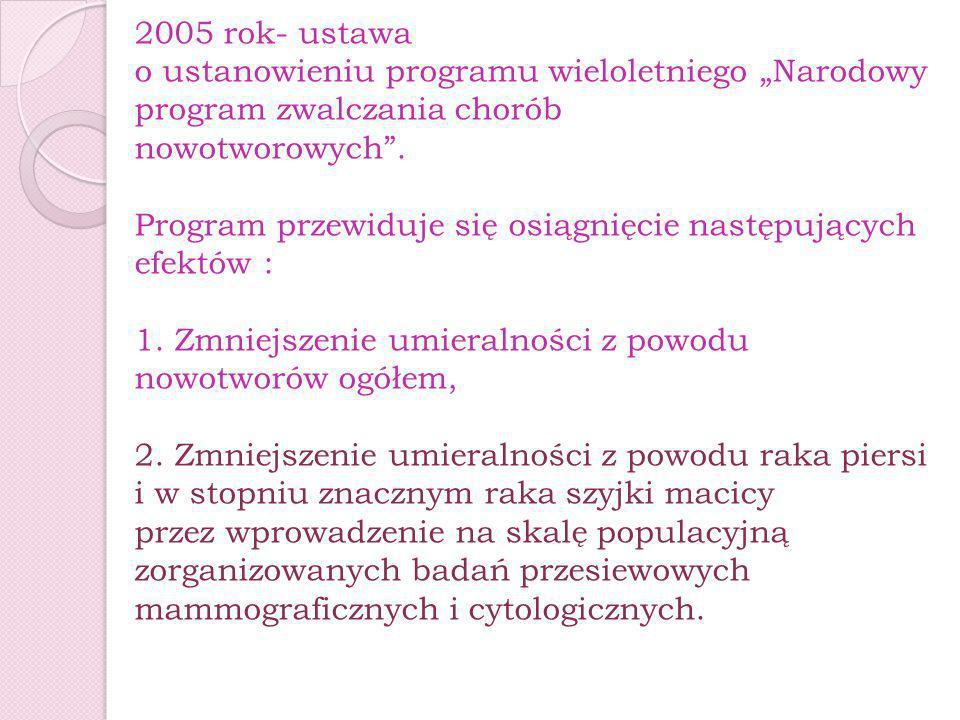 """2005 rok- ustawa o ustanowieniu programu wieloletniego """"Narodowy program zwalczania chorób nowotworowych ."""