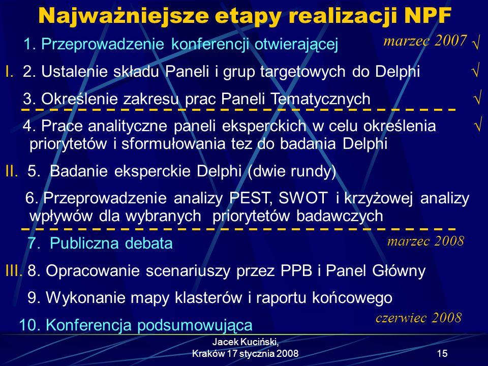 Najważniejsze etapy realizacji NPF