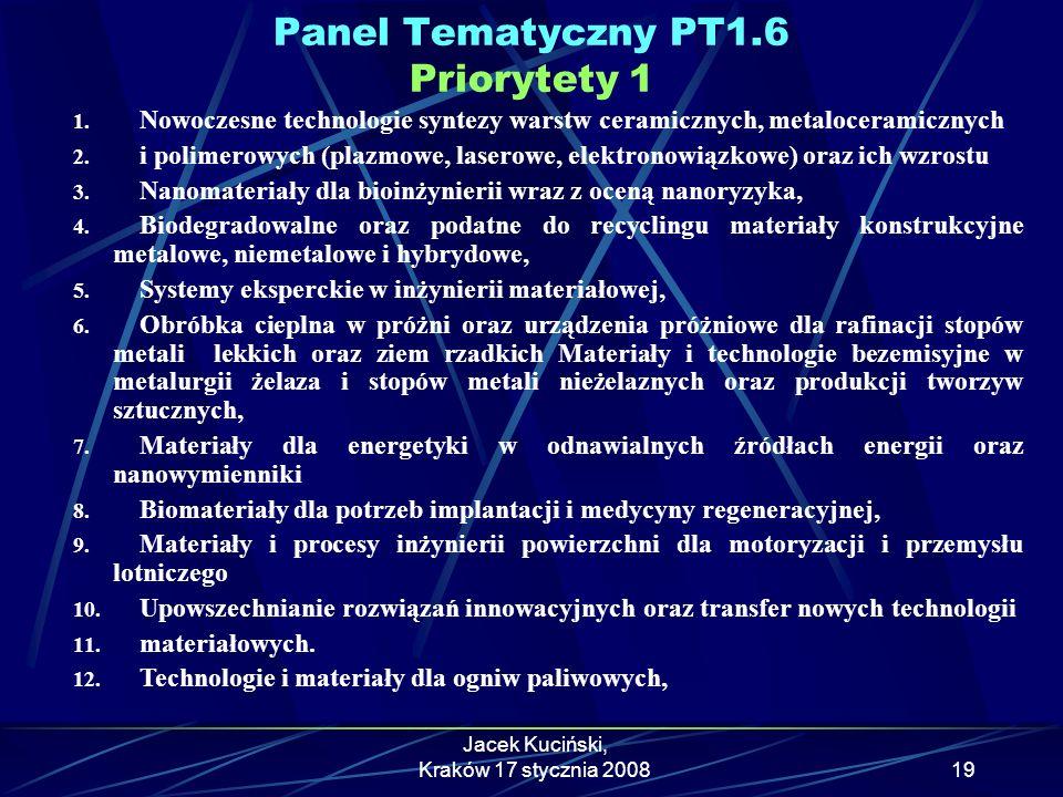 Panel Tematyczny PT1.6 Priorytety 1