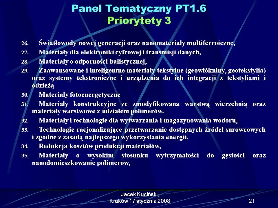 Panel Tematyczny PT1.6 Priorytety 3