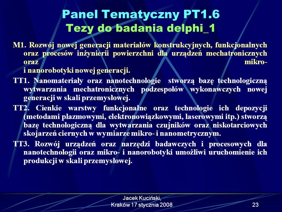 Panel Tematyczny PT1.6 Tezy do badania delphi_1