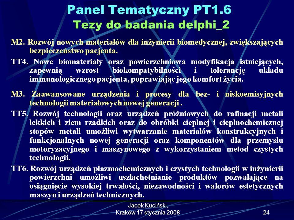 Panel Tematyczny PT1.6 Tezy do badania delphi_2