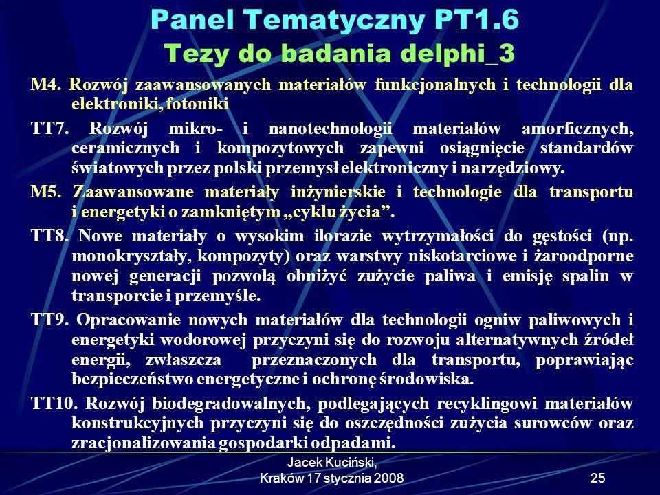 Panel Tematyczny PT1.6 Tezy do badania delphi_3