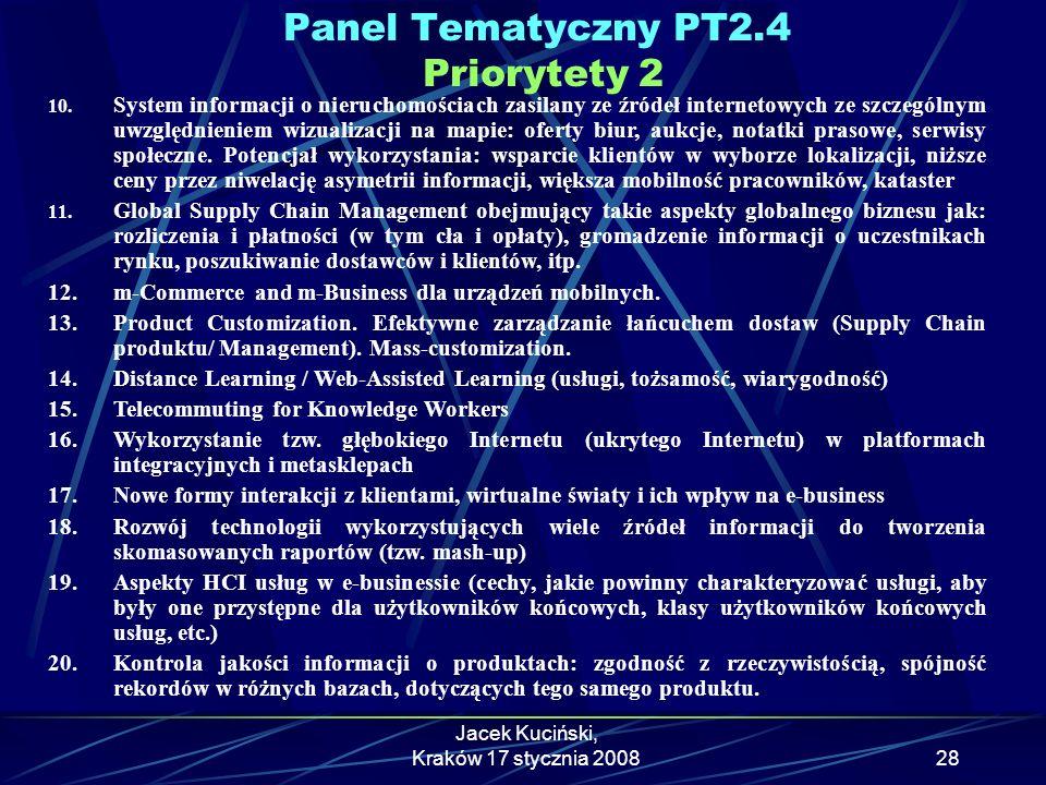 Panel Tematyczny PT2.4 Priorytety 2