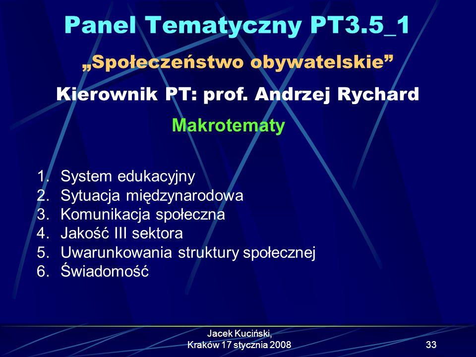"""Panel Tematyczny PT3.5_1 """"Społeczeństwo obywatelskie Kierownik PT: prof. Andrzej Rychard. Makrotematy."""