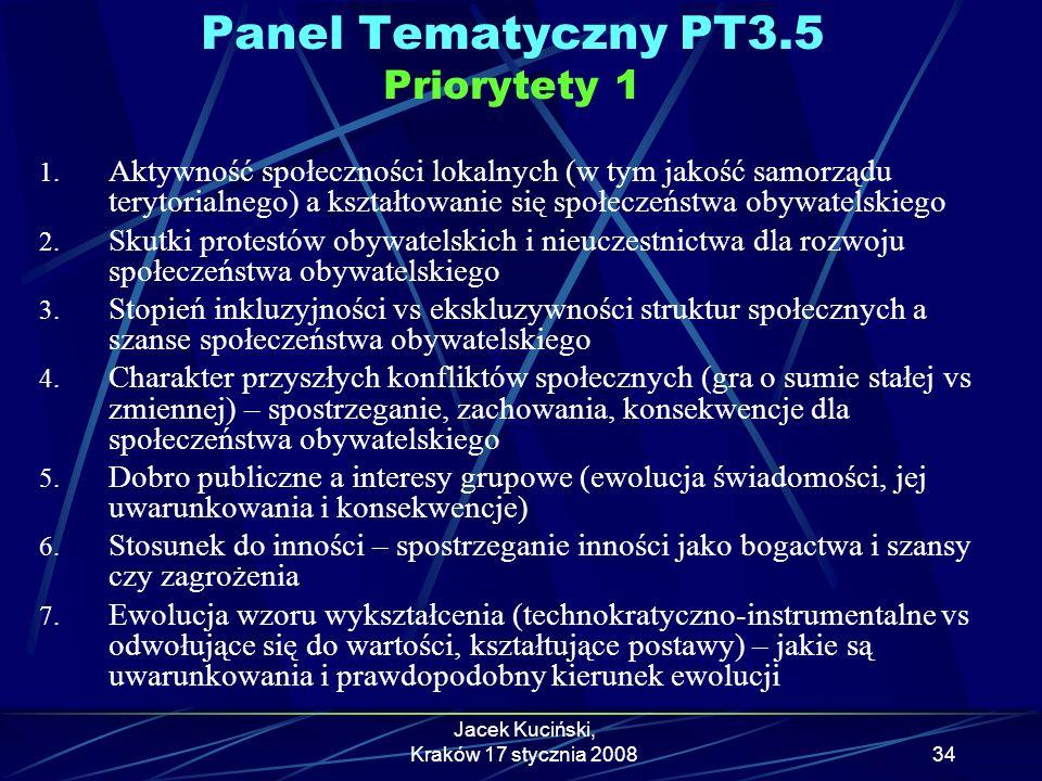 Panel Tematyczny PT3.5 Priorytety 1