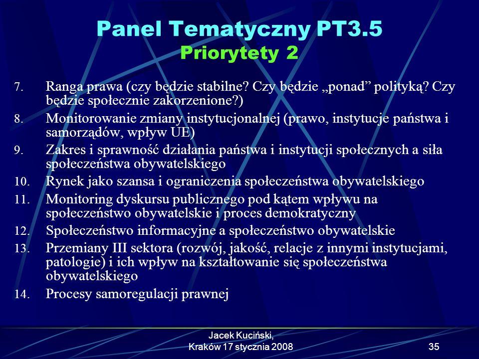 Panel Tematyczny PT3.5 Priorytety 2