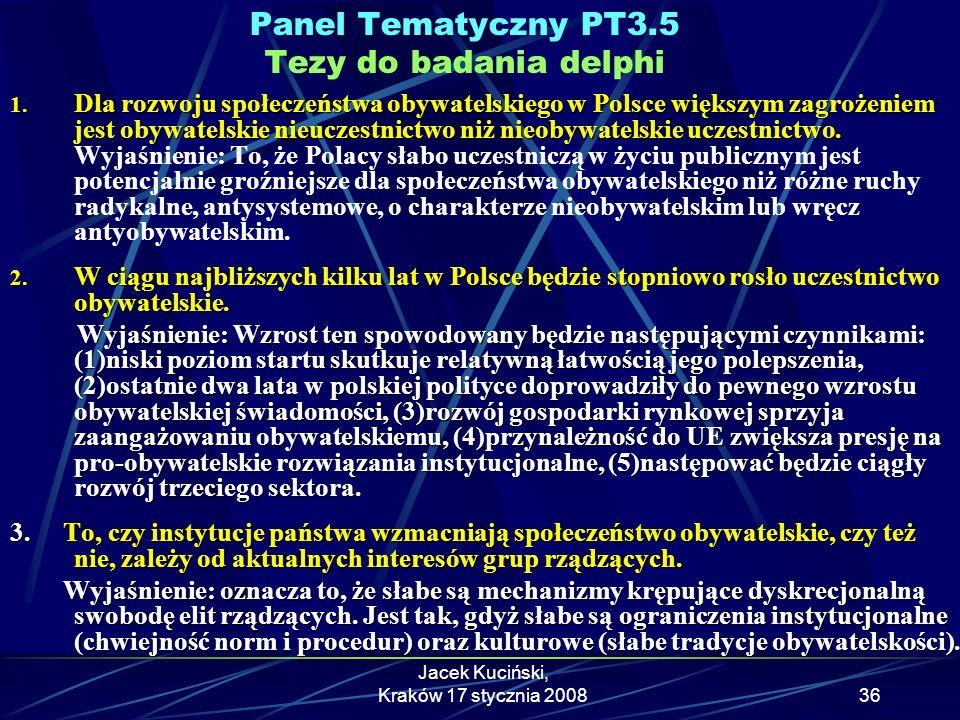 Panel Tematyczny PT3.5 Tezy do badania delphi