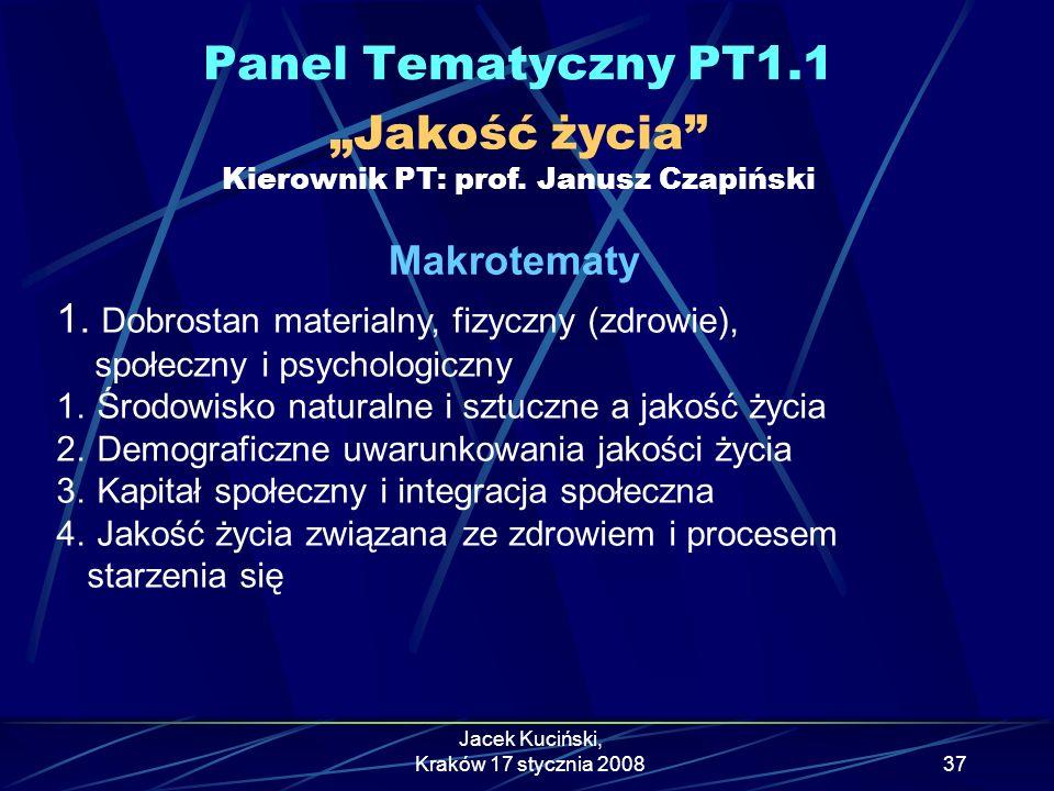 """""""Jakość życia Kierownik PT: prof. Janusz Czapiński"""